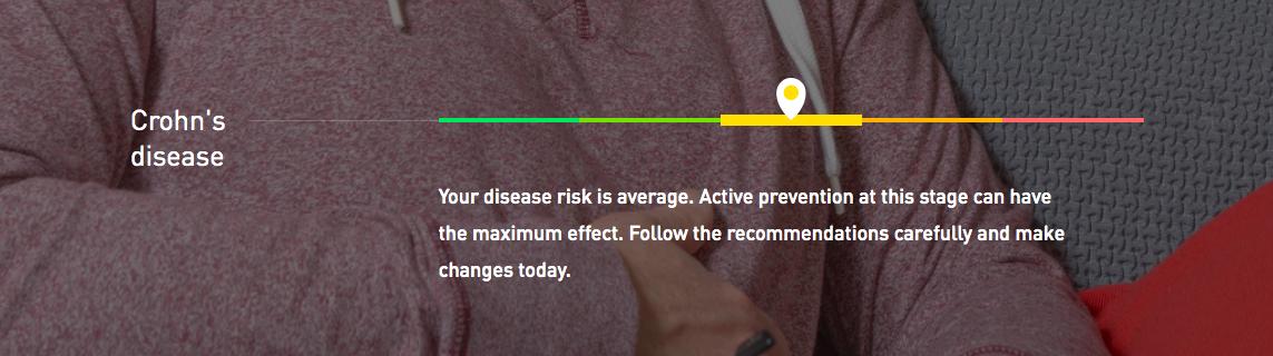 Crohn-s-risk