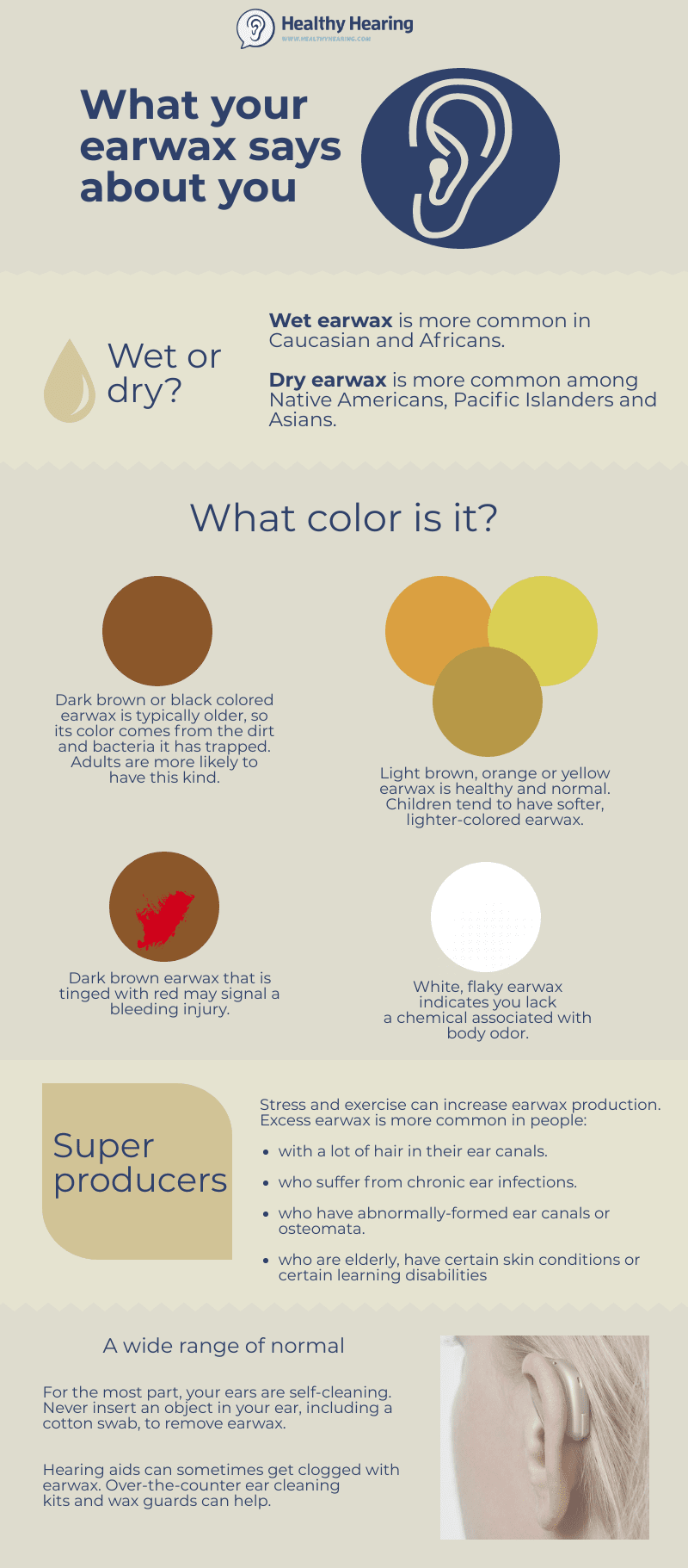 Colour of earwax infographic by https://www.healthyhearing.com/.