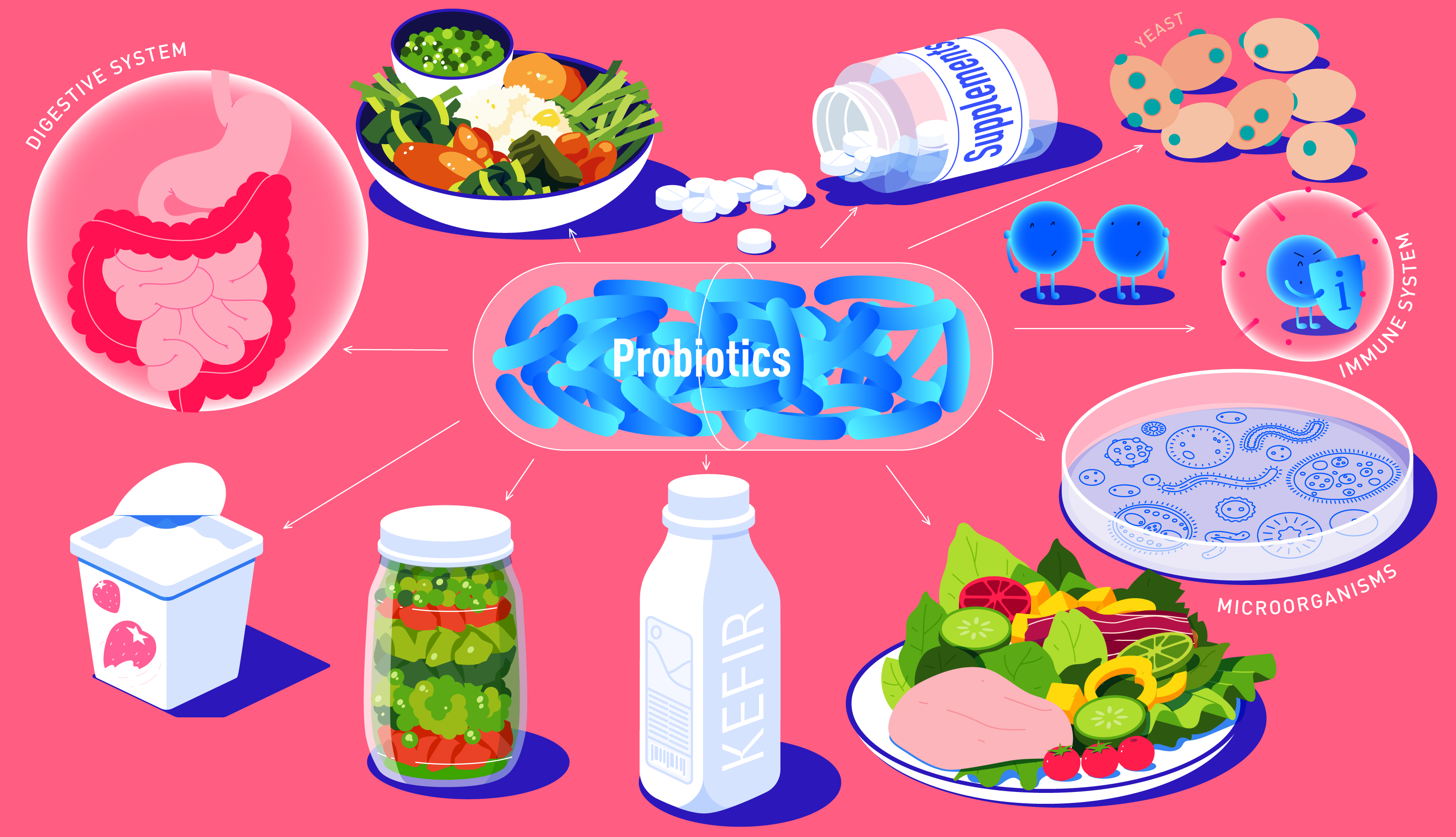2020-10-08-2--Probiotics-for-IBS-201013-