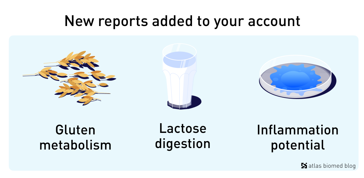 Atlas Microbiome Test Gets Free New Reports on Gluten, Lactose and Inflammation.